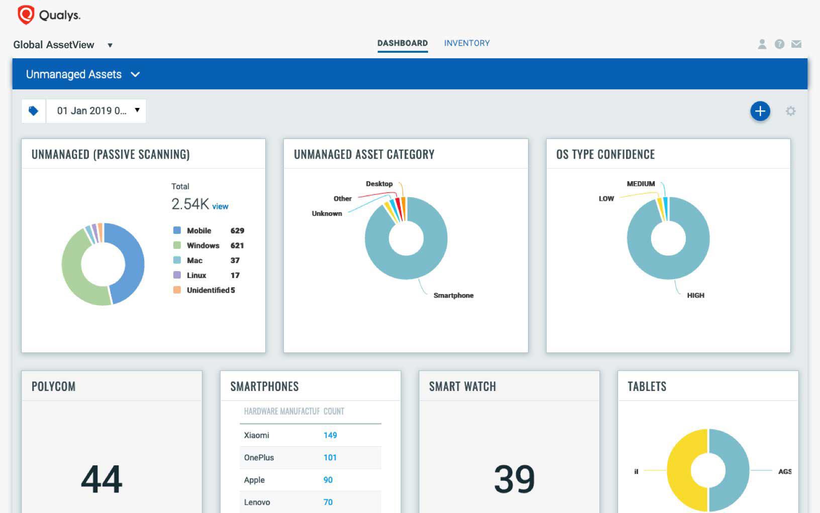 Global IT Asset Inventory | Qualys, Inc