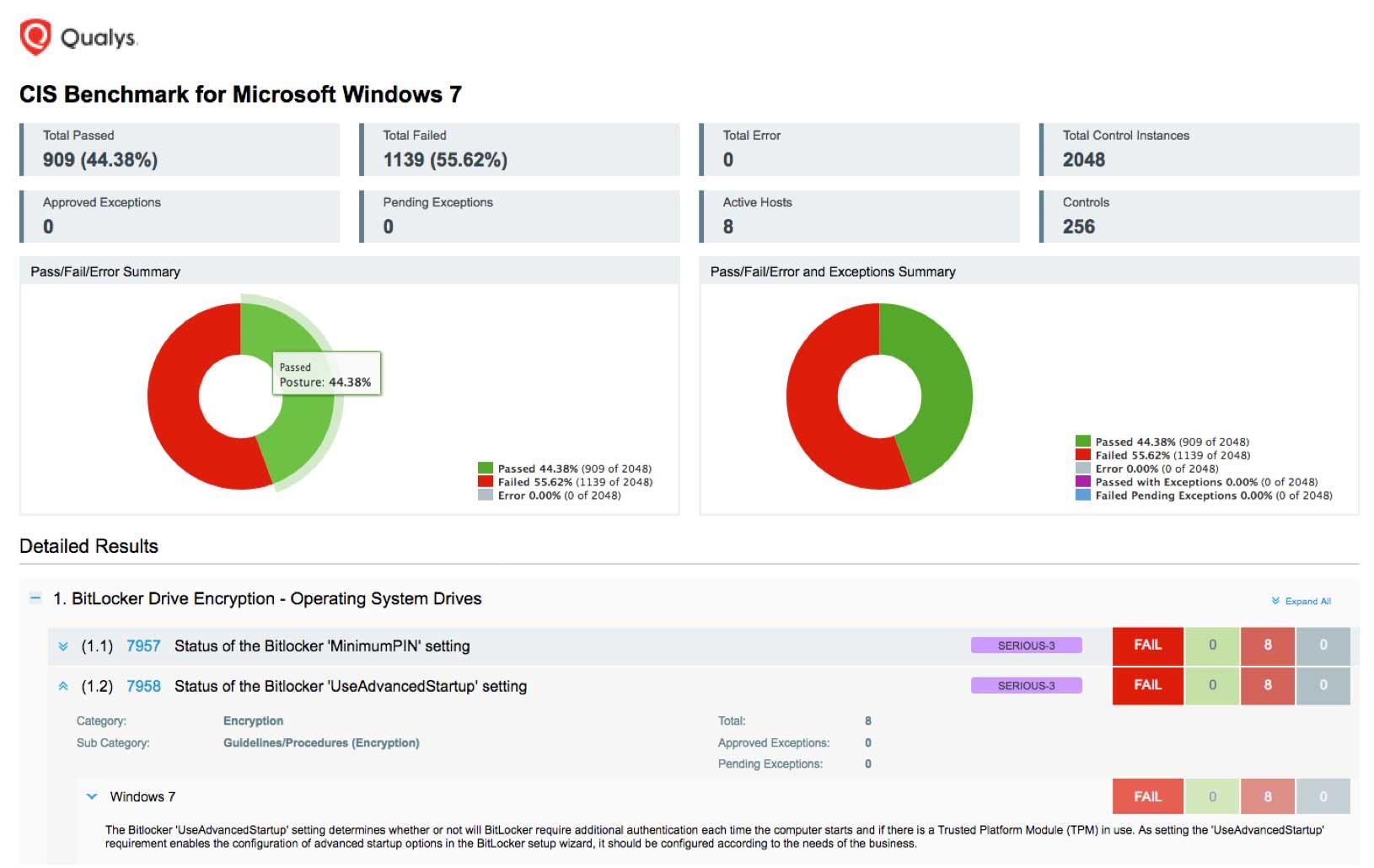 Security Configuration Assessment | Qualys, Inc
