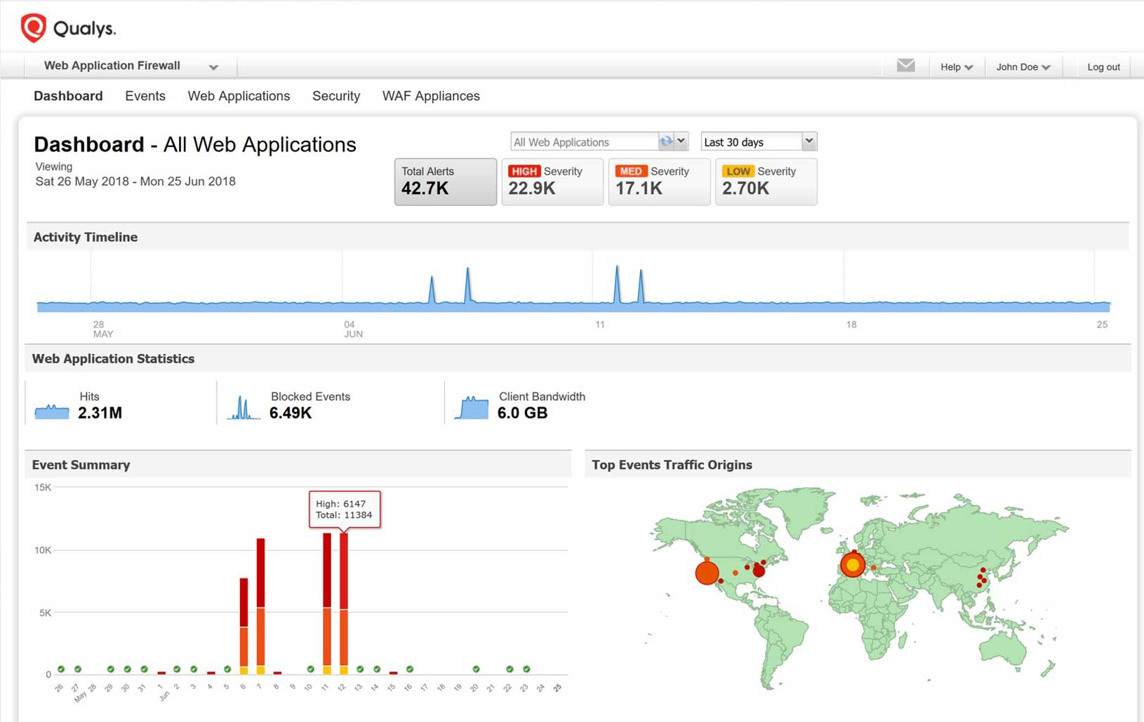Web Application Firewall | Qualys, Inc