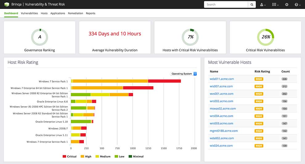 Vulnerability Risk Intelligence with the Brinqa Integration | Qualys