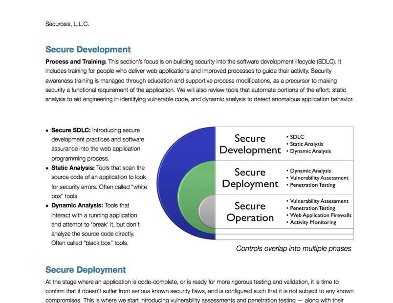 Building a Web Application Security Program Whitepaper | Qualys, Inc