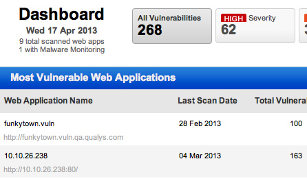 Most Vulnerable Web Applications Screenshot