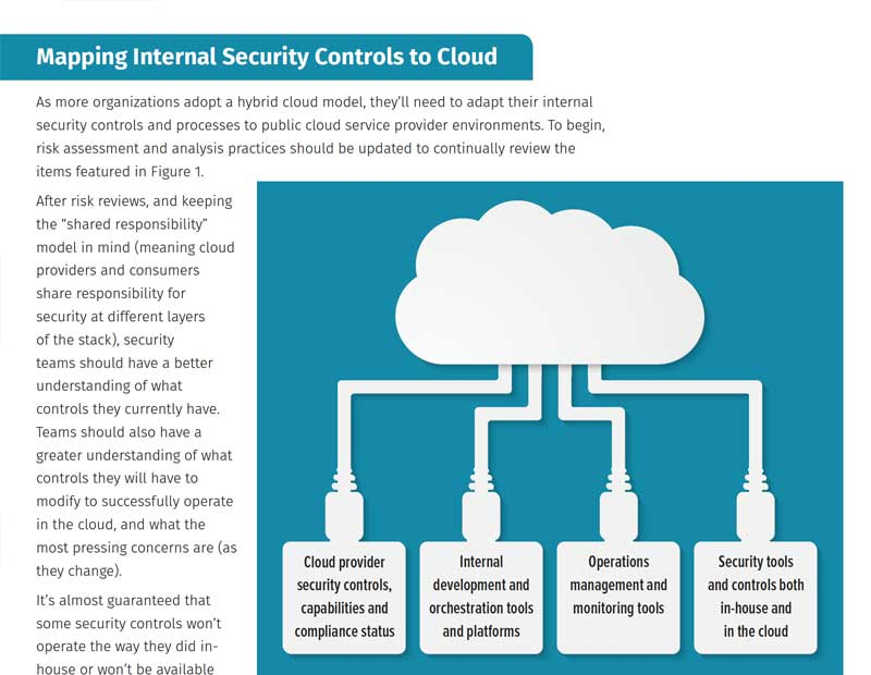 Securing the Hybrid Cloud: Traditional vs  New Tools and